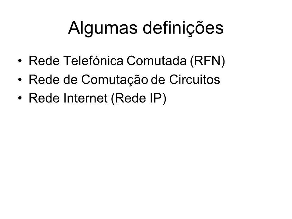 Algumas definições Rede Telefónica Comutada (RFN)