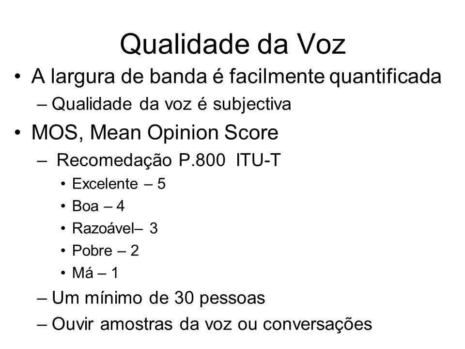 Qualidade da Voz A largura de banda é facilmente quantificada