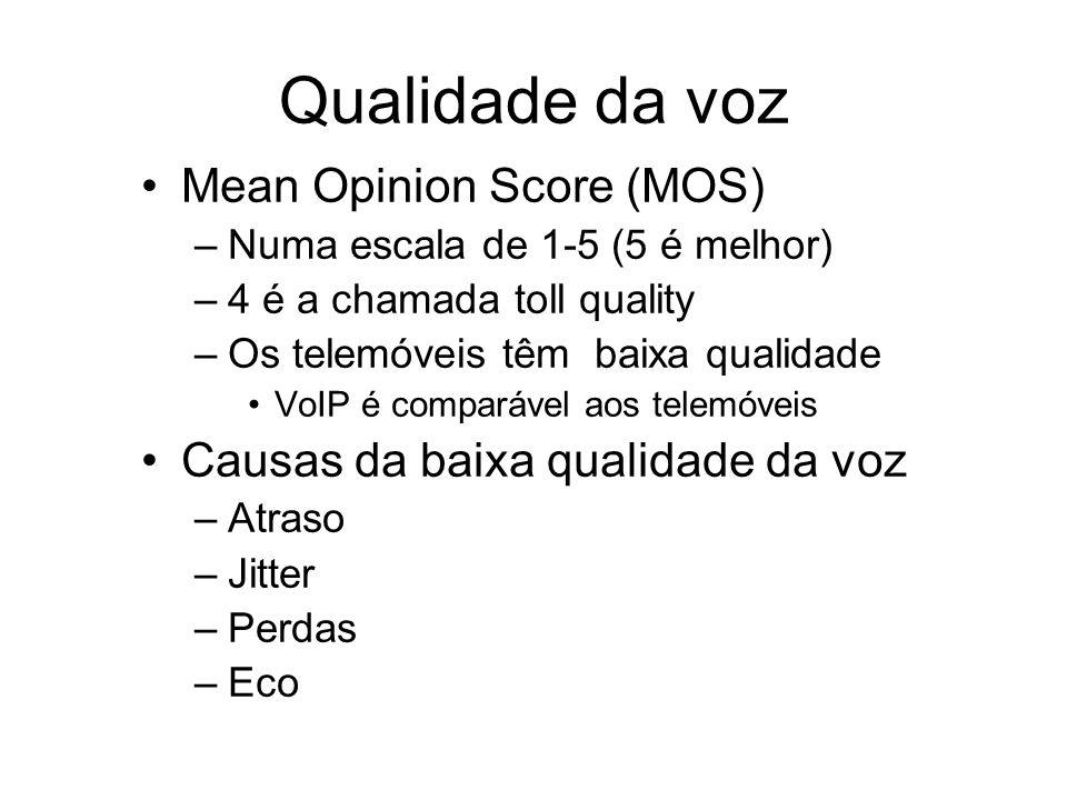 Qualidade da voz Mean Opinion Score (MOS)