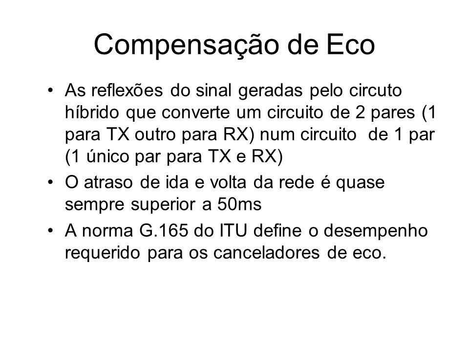 Compensação de Eco