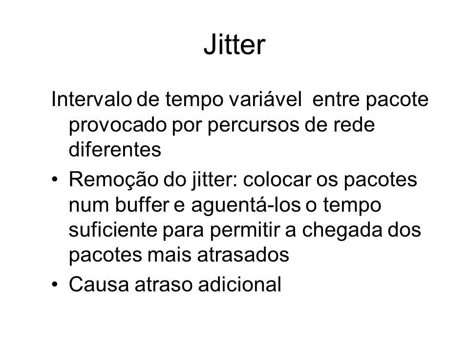 Jitter Intervalo de tempo variável entre pacote provocado por percursos de rede diferentes.