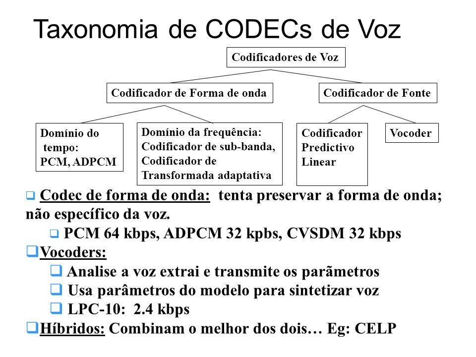 Taxonomia de CODECs de Voz
