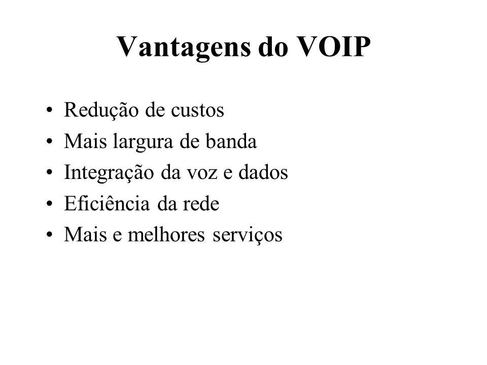 Vantagens do VOIP Redução de custos Mais largura de banda
