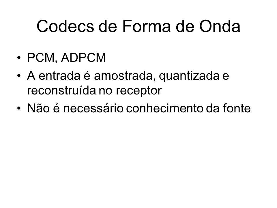 Codecs de Forma de Onda PCM, ADPCM