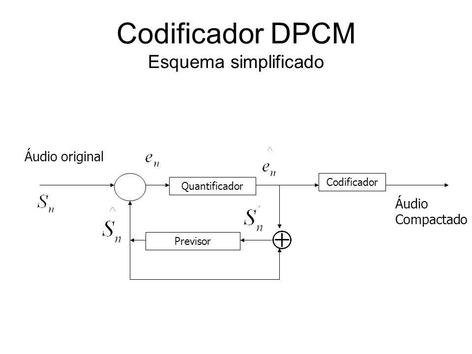 Codificador DPCM Esquema simplificado