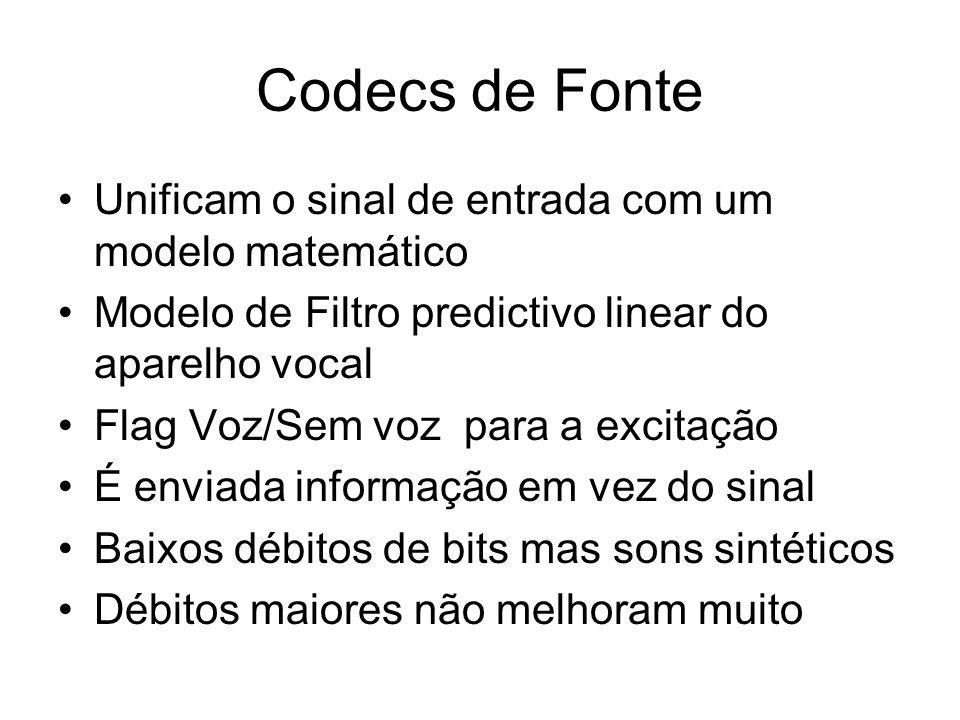 Codecs de Fonte Unificam o sinal de entrada com um modelo matemático