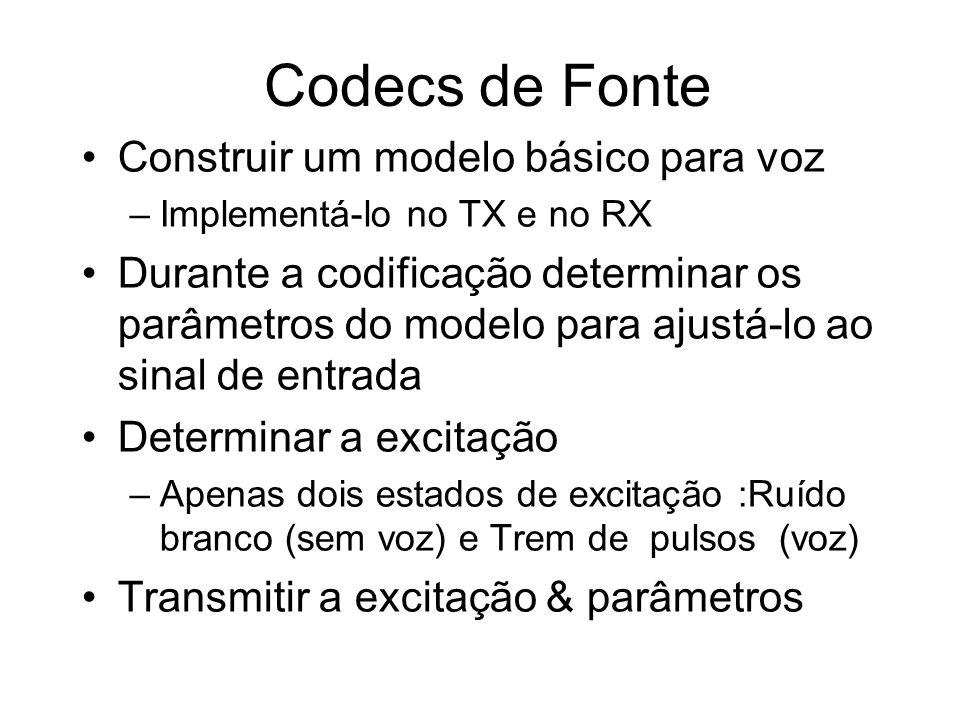 Codecs de Fonte Construir um modelo básico para voz