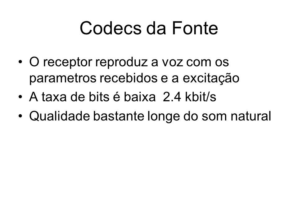 Codecs da Fonte O receptor reproduz a voz com os parametros recebidos e a excitação. A taxa de bits é baixa 2.4 kbit/s.