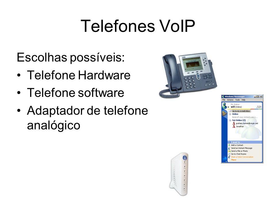 Telefones VoIP Escolhas possíveis: Telefone Hardware Telefone software