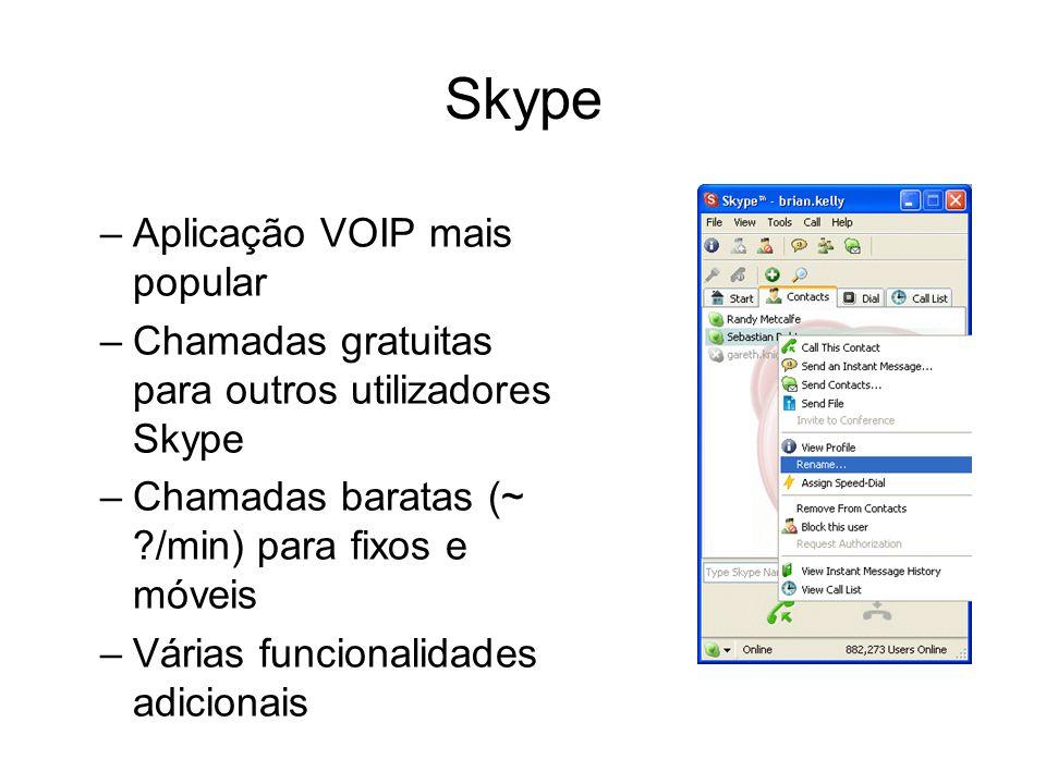 Skype Aplicação VOIP mais popular