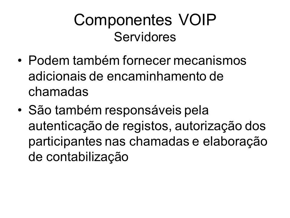 Componentes VOIP Servidores