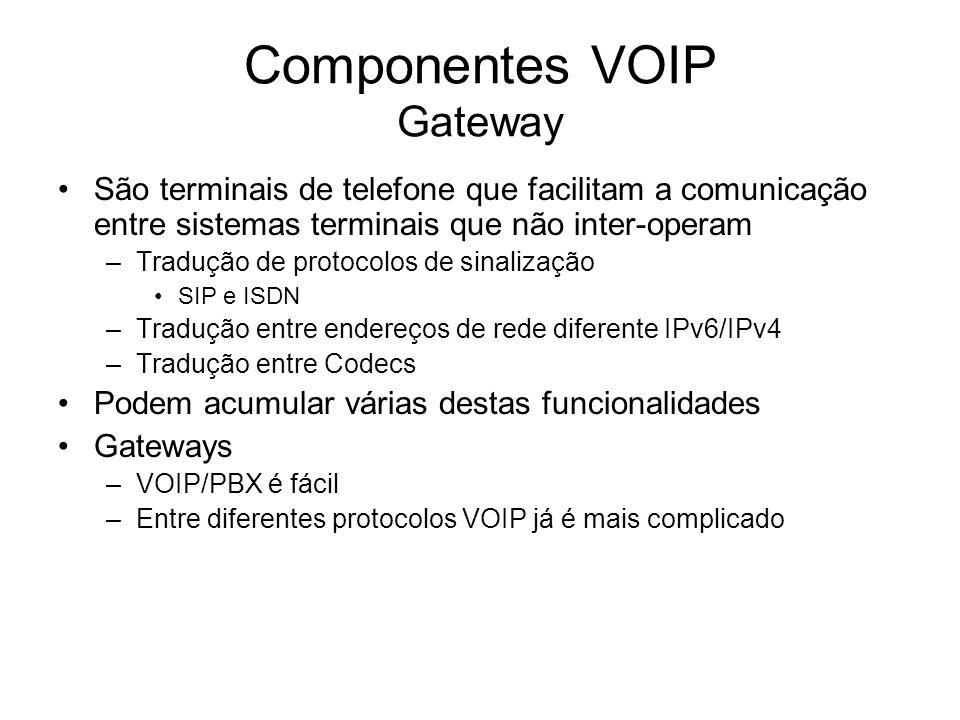 Componentes VOIP Gateway