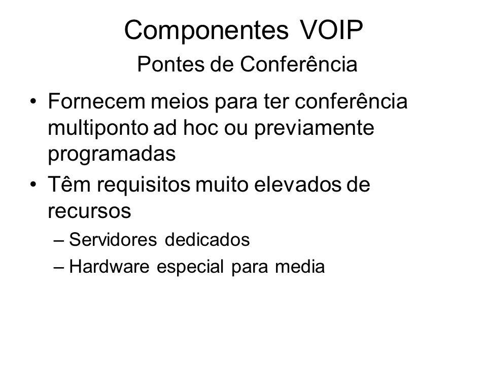 Componentes VOIP Pontes de Conferência