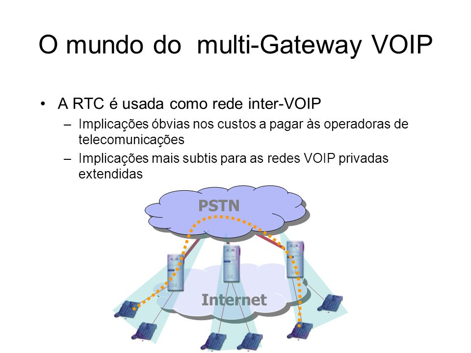 O mundo do multi-Gateway VOIP