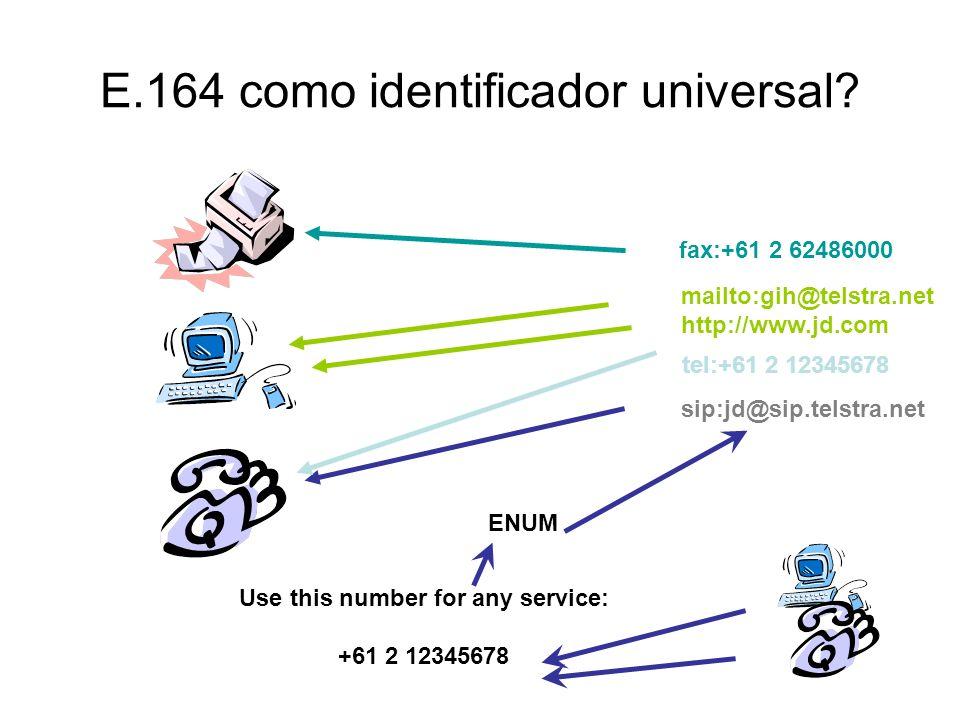 E.164 como identificador universal
