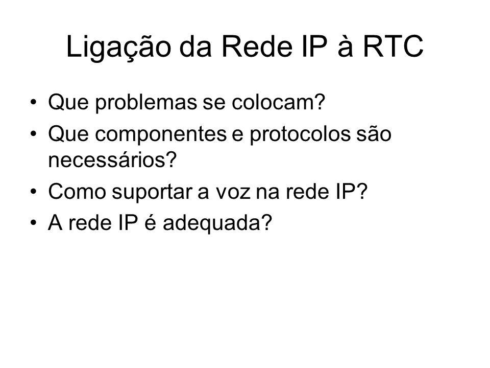 Ligação da Rede IP à RTC Que problemas se colocam