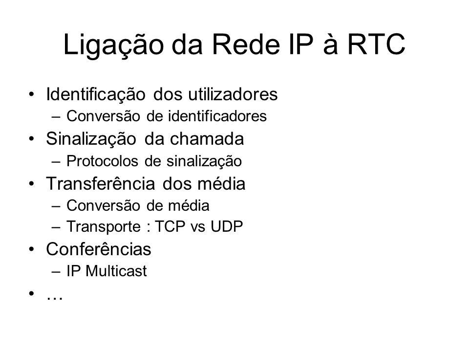 Ligação da Rede IP à RTC Identificação dos utilizadores
