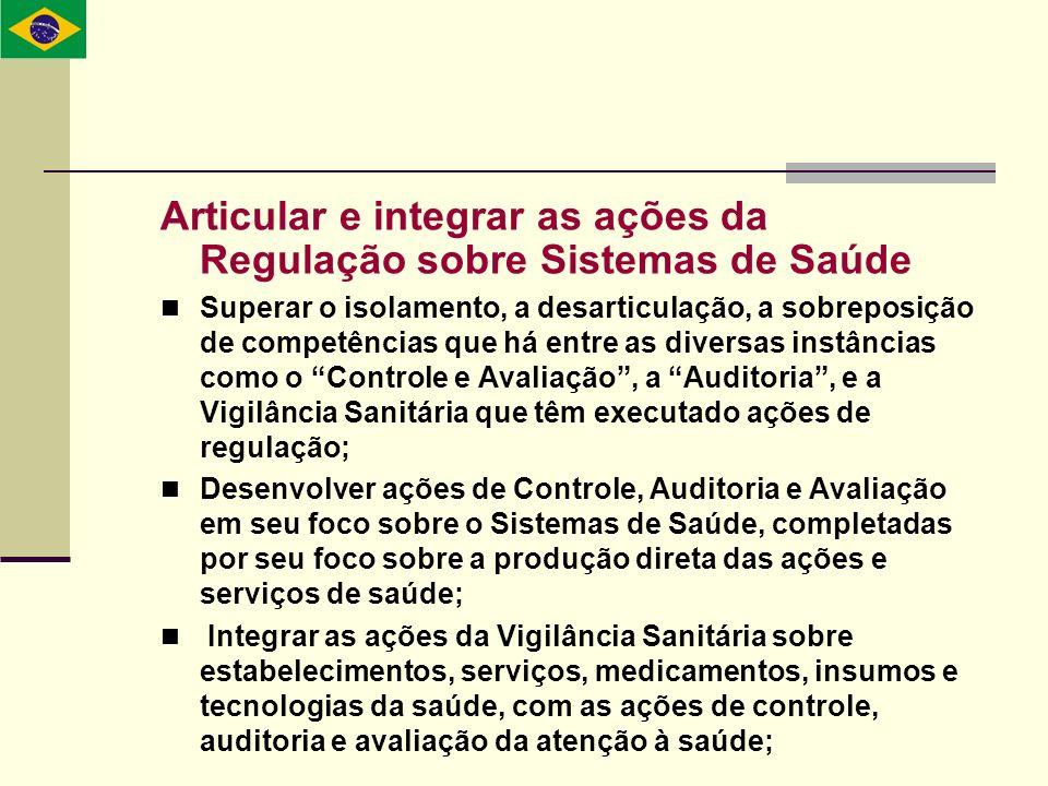 Articular e integrar as ações da Regulação sobre Sistemas de Saúde