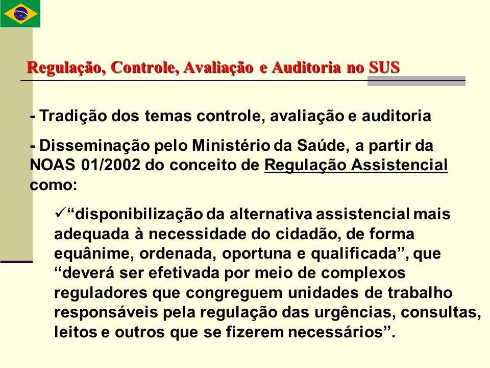 Regulação, Controle, Avaliação e Auditoria no SUS