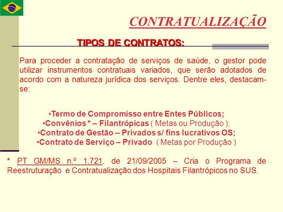 CONTRATUALIZAÇÃO TIPOS DE CONTRATOS: