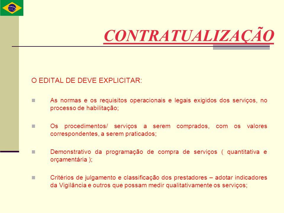 CONTRATUALIZAÇÃO O EDITAL DE DEVE EXPLICITAR: