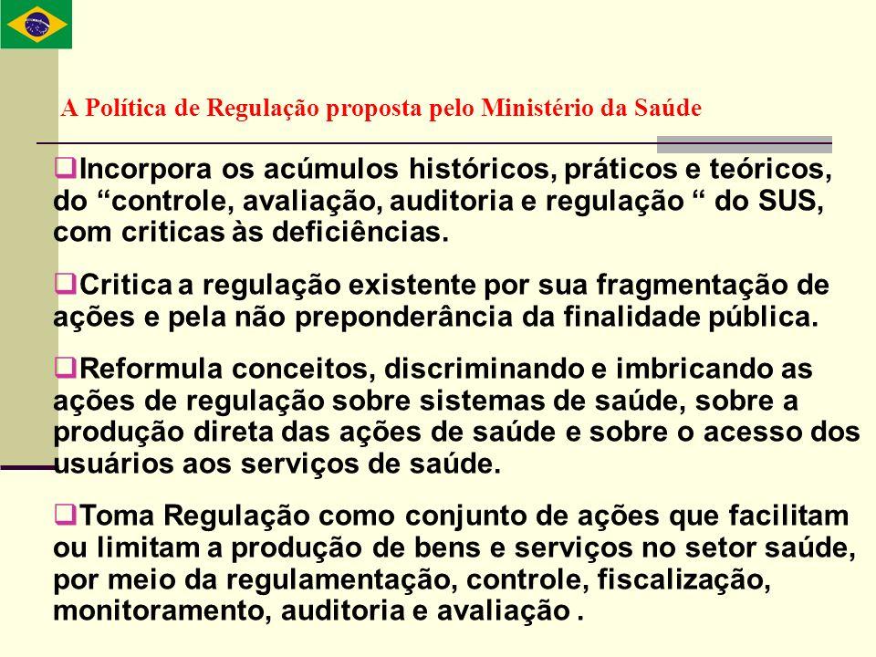 A Política de Regulação proposta pelo Ministério da Saúde