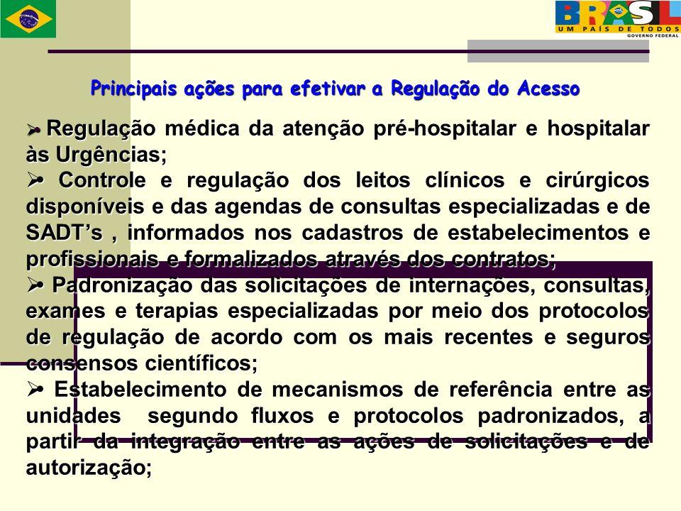 Principais ações para efetivar a Regulação do Acesso