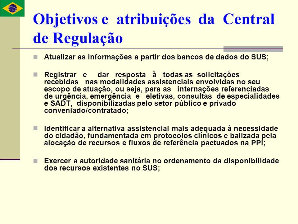 Objetivos e atribuições da Central de Regulação