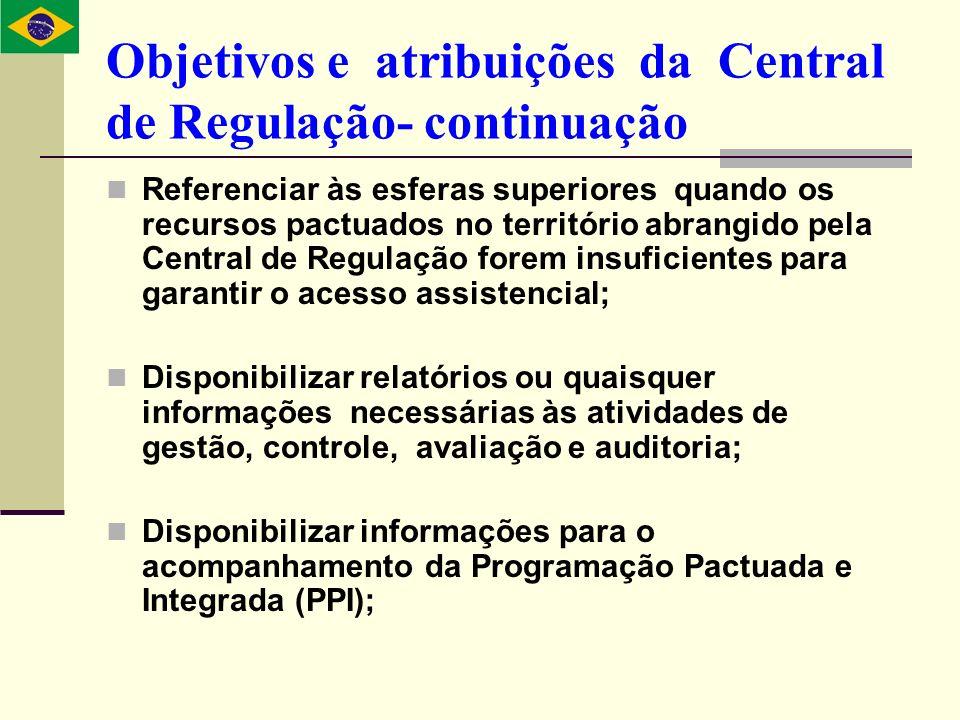 Objetivos e atribuições da Central de Regulação- continuação