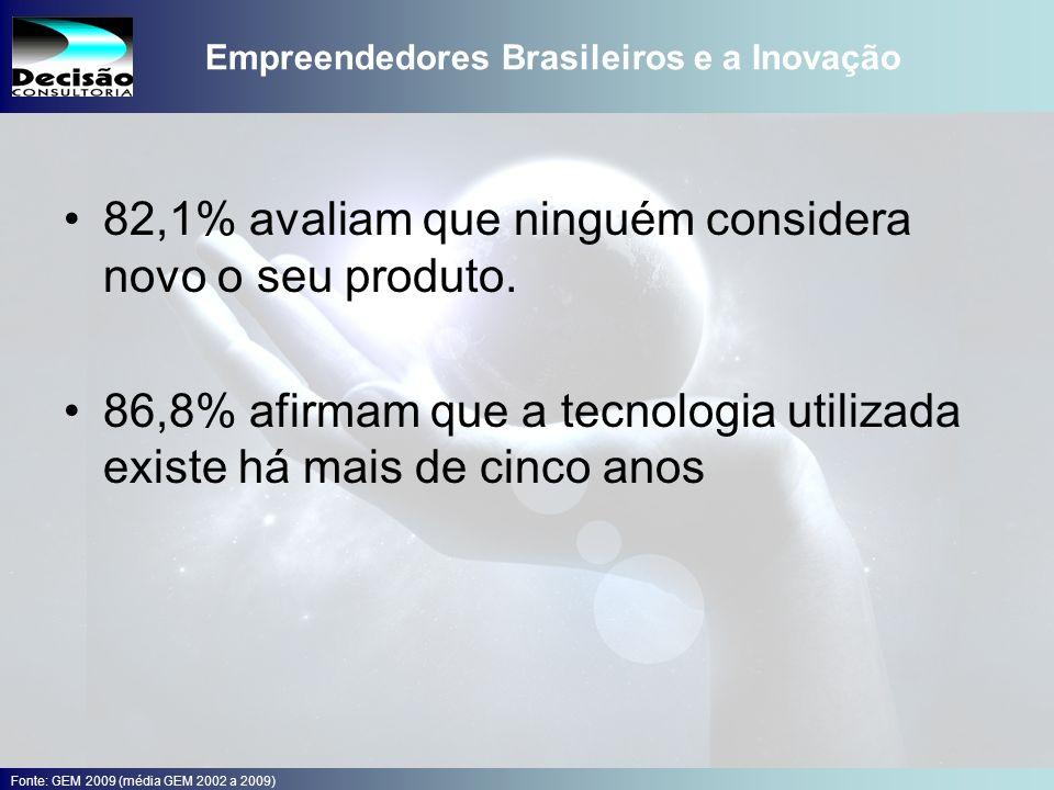Empreendedores Brasileiros e a Inovação