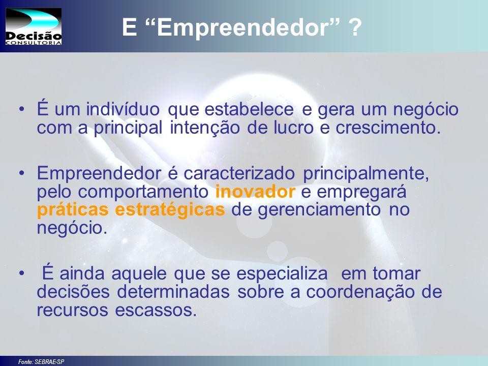 E Empreendedor É um indivíduo que estabelece e gera um negócio com a principal intenção de lucro e crescimento.