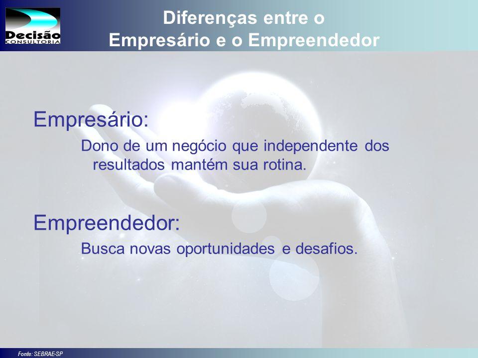 Diferenças entre o Empresário e o Empreendedor