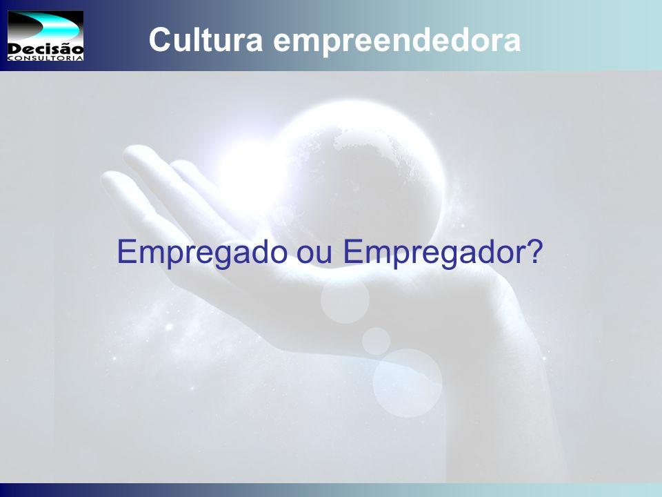 Cultura empreendedora