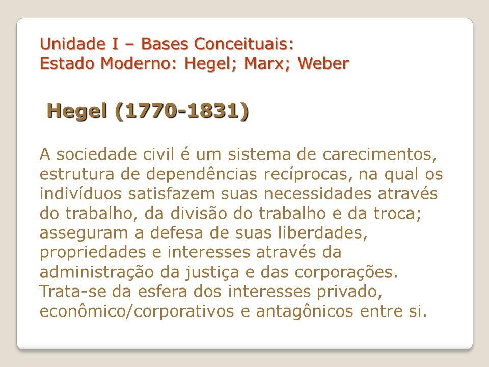 Hegel (1770-1831) Unidade I – Bases Conceituais: