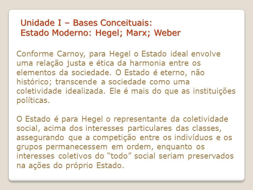 Unidade I – Bases Conceituais: Estado Moderno: Hegel; Marx; Weber
