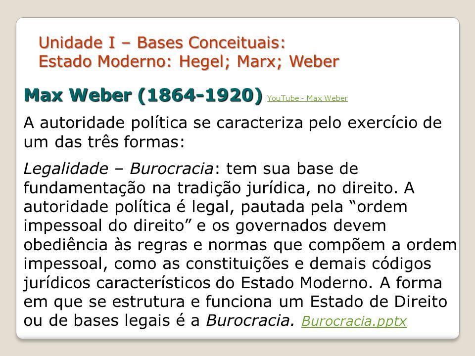 Max Weber (1864-1920) YouTube - Max Weber