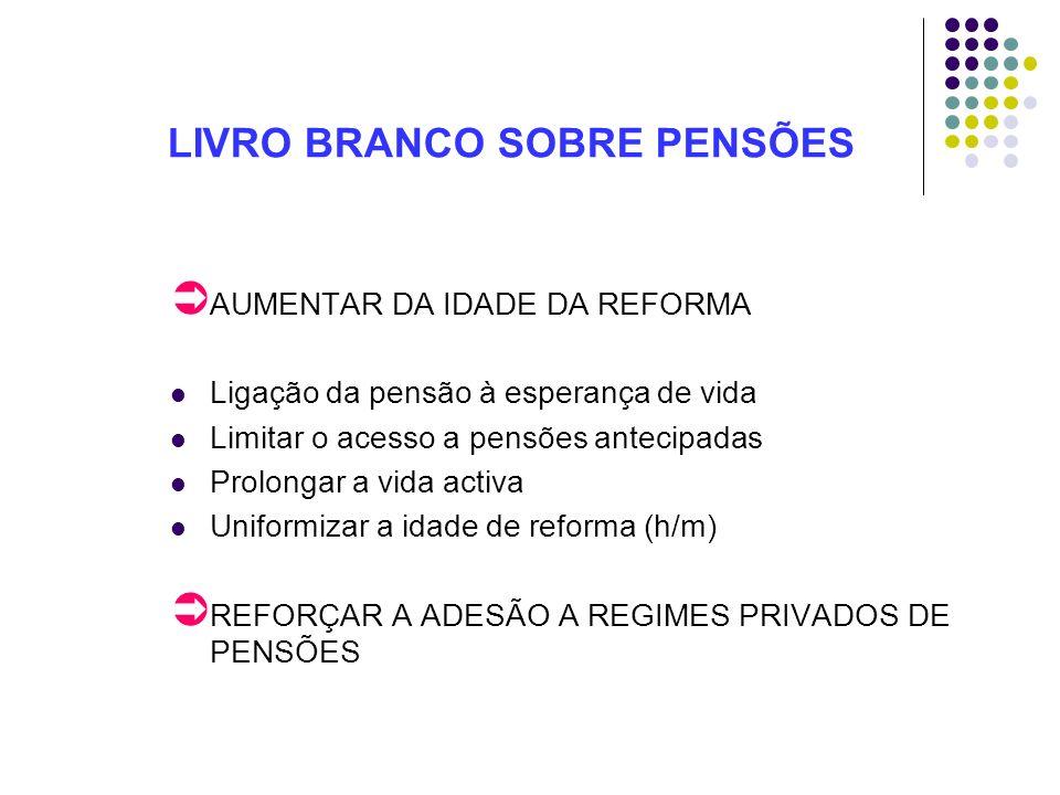 LIVRO BRANCO SOBRE PENSÕES