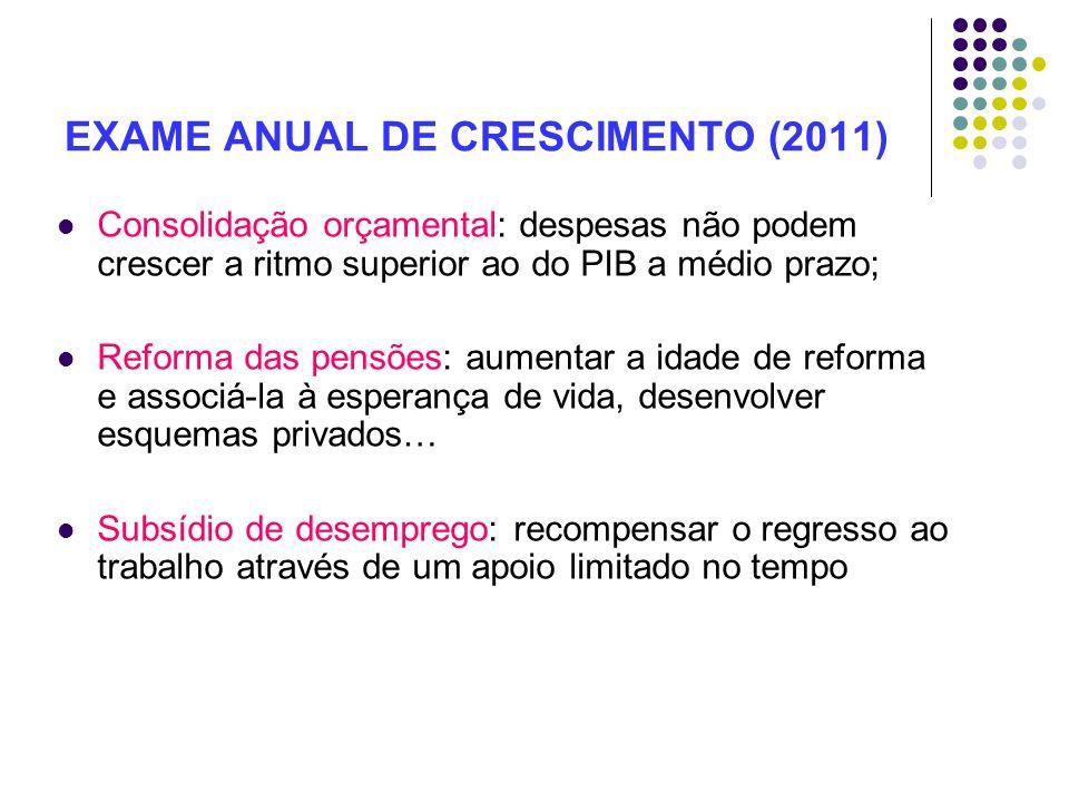 EXAME ANUAL DE CRESCIMENTO (2011)