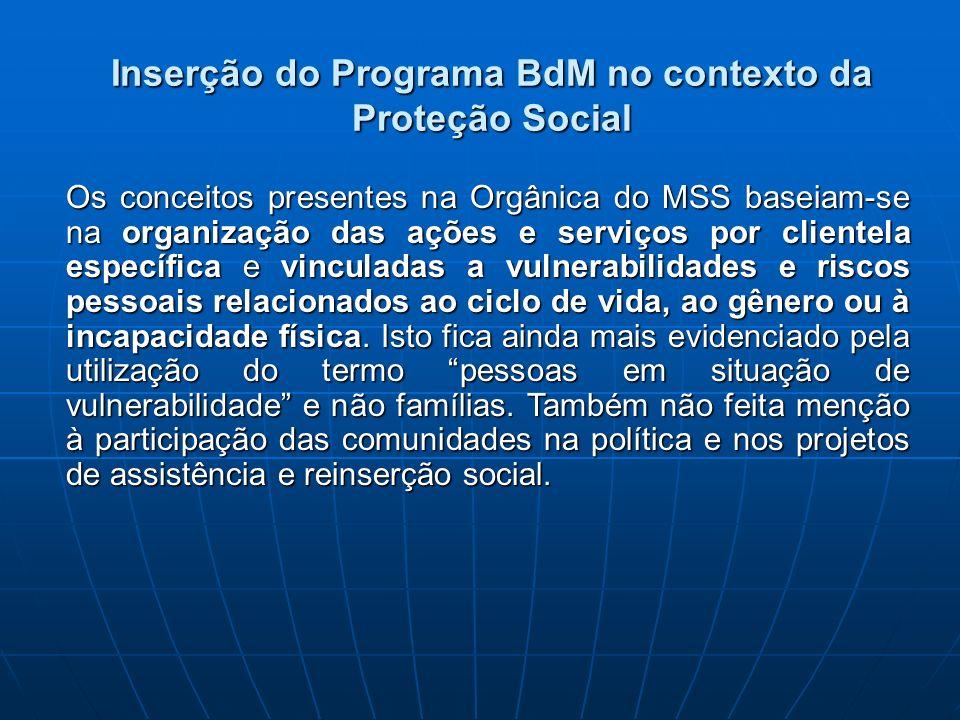 Inserção do Programa BdM no contexto da Proteção Social