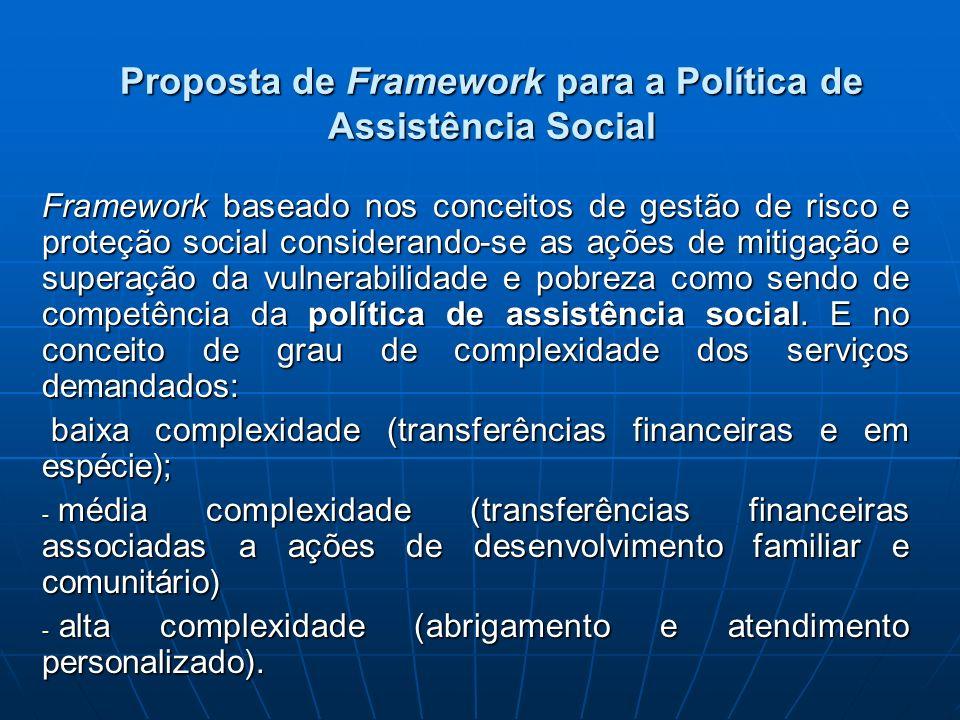 Proposta de Framework para a Política de Assistência Social