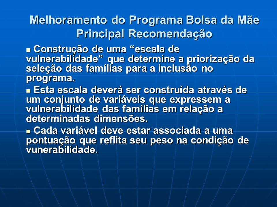Melhoramento do Programa Bolsa da Mãe Principal Recomendação