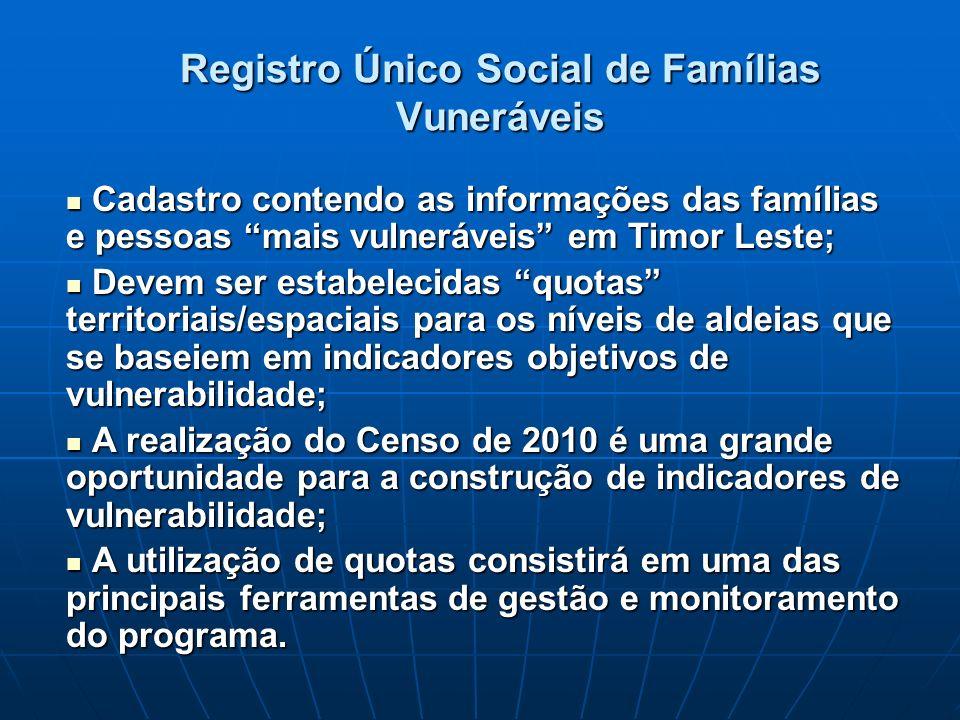 Registro Único Social de Famílias Vuneráveis