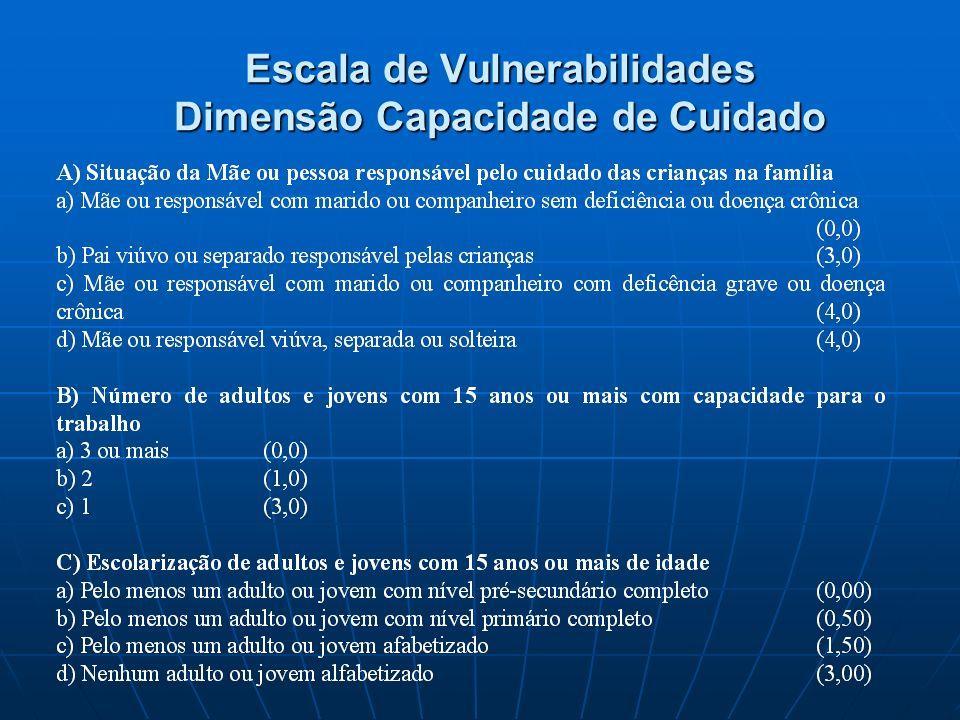 Escala de Vulnerabilidades Dimensão Capacidade de Cuidado