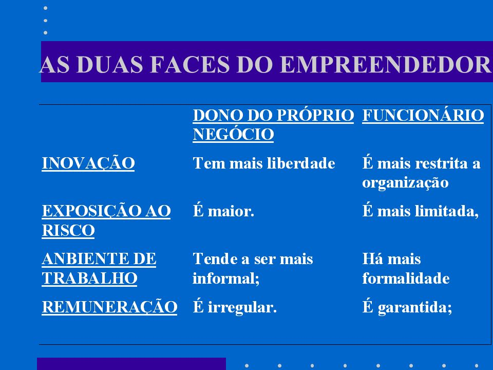 AS DUAS FACES DO EMPREENDEDOR