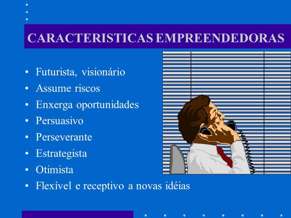 CARACTERISTICAS EMPREENDEDORAS