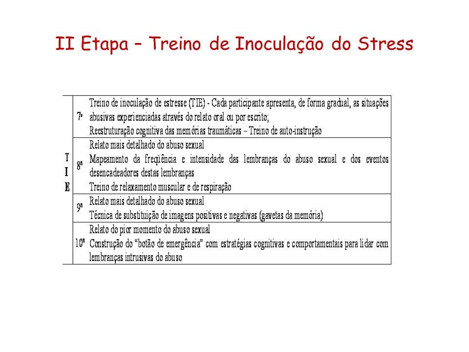 II Etapa – Treino de Inoculação do Stress
