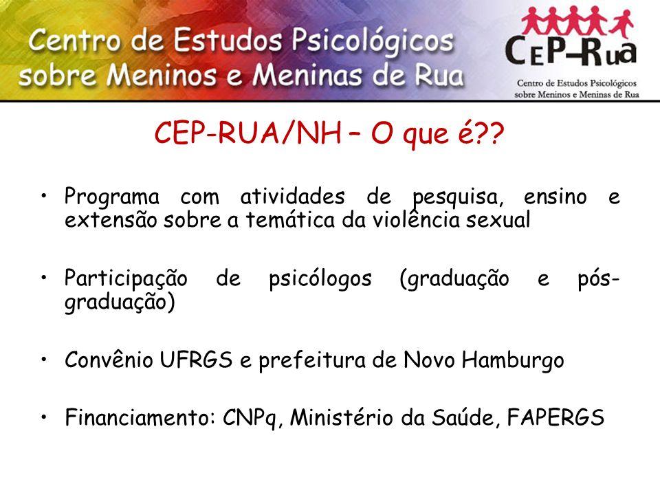 CEP-RUA/NH – O que é Programa com atividades de pesquisa, ensino e extensão sobre a temática da violência sexual.