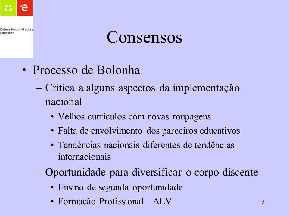 Consensos Processo de Bolonha