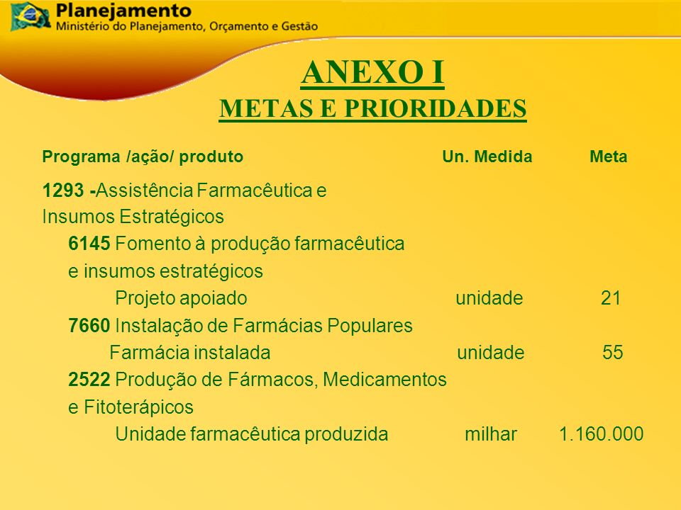 ANEXO I METAS E PRIORIDADES