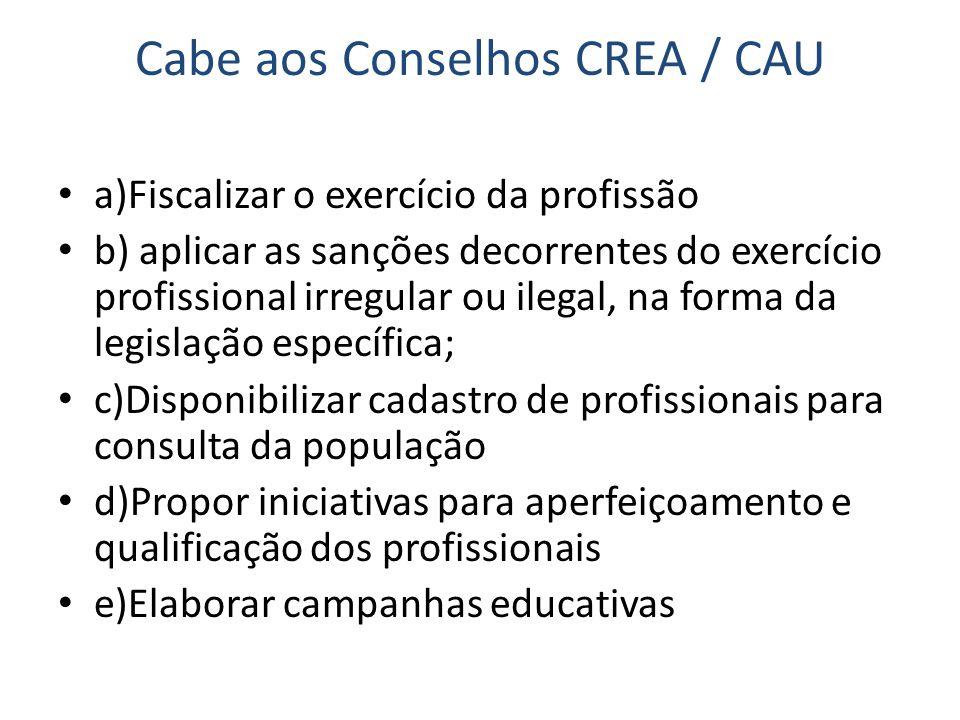 Cabe aos Conselhos CREA / CAU